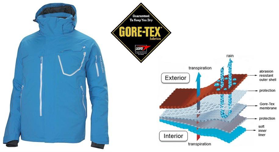 GORE-TEX acaba de lanzar u nueva colección de Outdoor para los que  realizamos actividades deportivas al aire libre. Gracias a su  revolucionaria tecnología 5f20ac9f60ff3